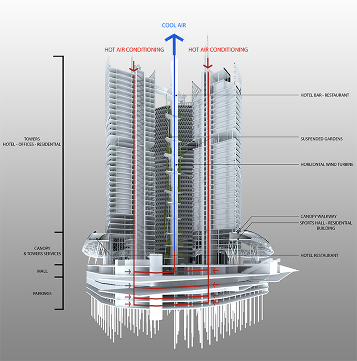 ATLASMART si aggiudica la GOLD Mention Tata Steel per il Detroit Waterfront District contest - Manni Group 3